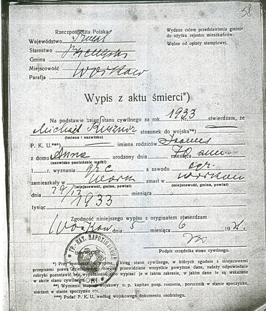 Ukraine Abbreviation